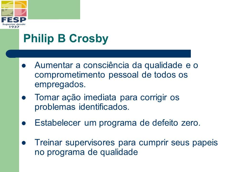 Philip B Crosby Aumentar a consciência da qualidade e o comprometimento pessoal de todos os empregados.