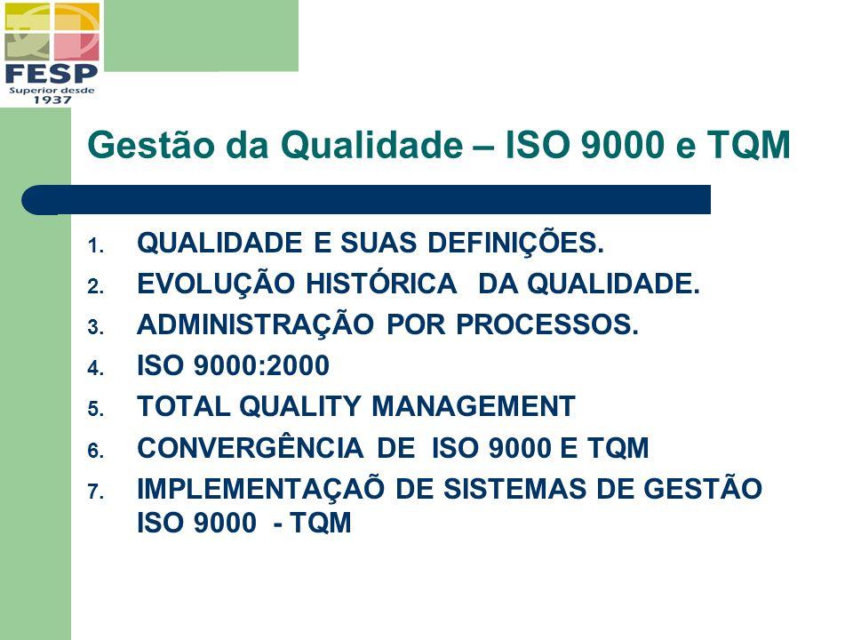 Gestão da Qualidade – ISO 9000 e TQM