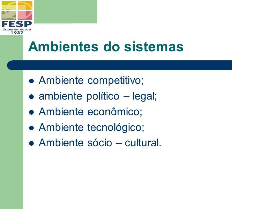 Ambientes do sistemas Ambiente competitivo; ambiente político – legal;
