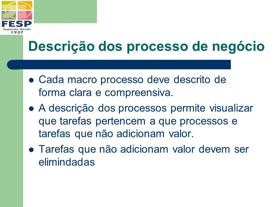 Descrição dos processo de negócio