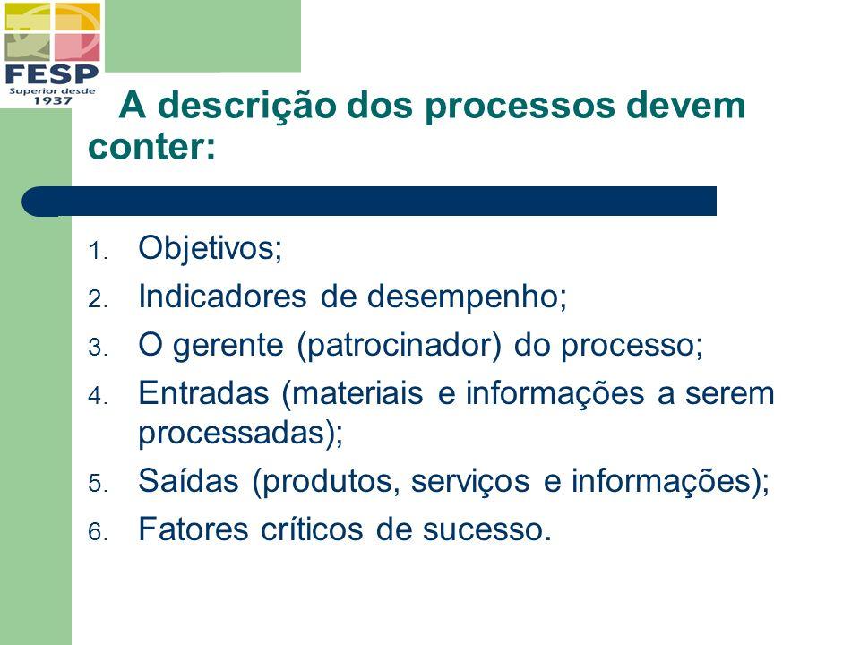 A descrição dos processos devem conter: