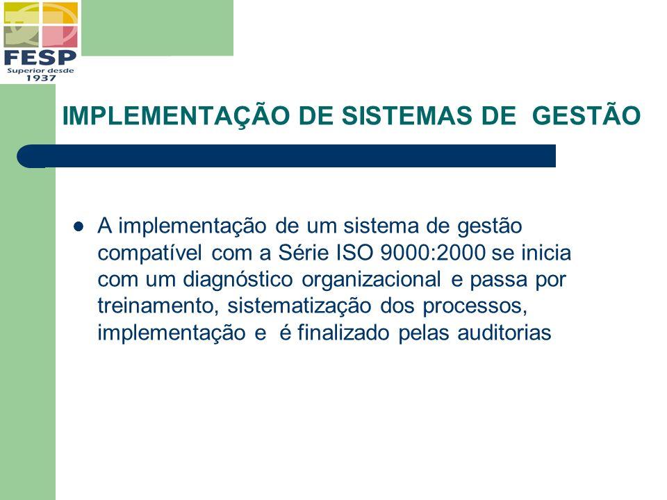 IMPLEMENTAÇÃO DE SISTEMAS DE GESTÃO