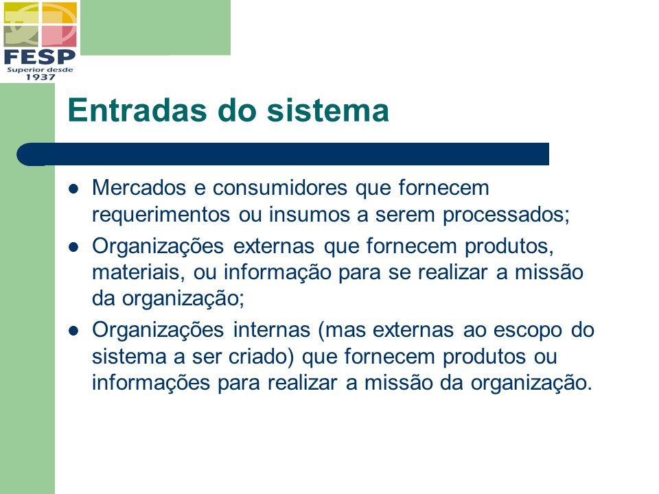 Entradas do sistema Mercados e consumidores que fornecem requerimentos ou insumos a serem processados;