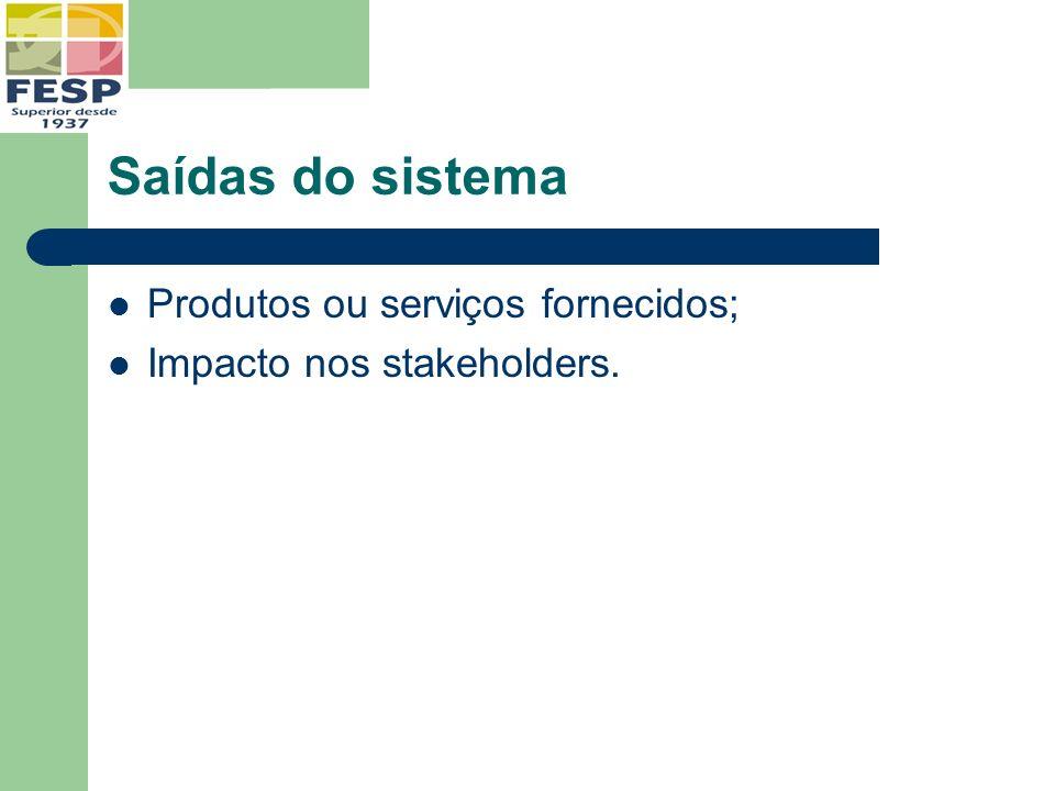 Saídas do sistema Produtos ou serviços fornecidos;