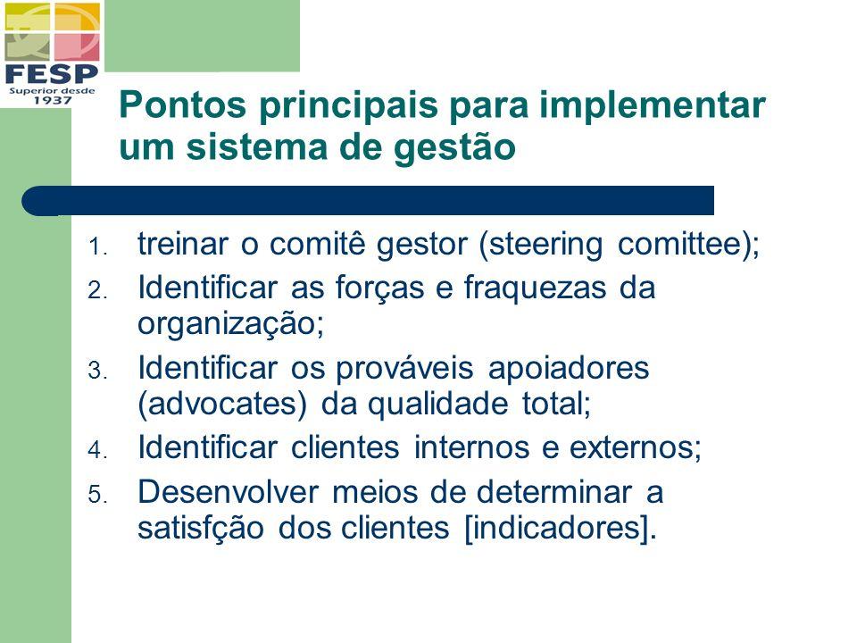 Pontos principais para implementar um sistema de gestão