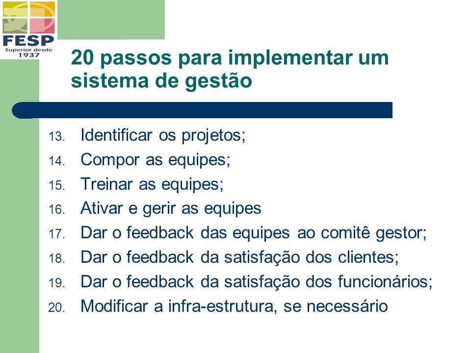 20 passos para implementar um sistema de gestão