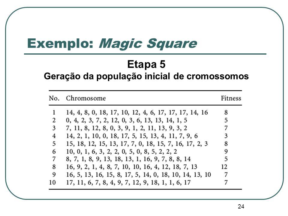 Etapa 5 Geração da população inicial de cromossomos