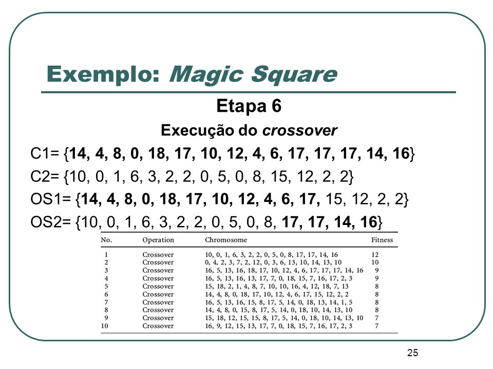 Exemplo: Magic Square Etapa 6 Execução do crossover