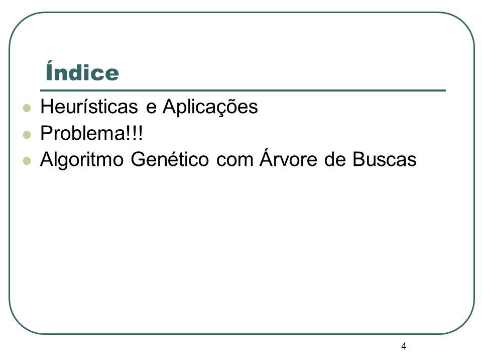 Índice Heurísticas e Aplicações Problema!!!
