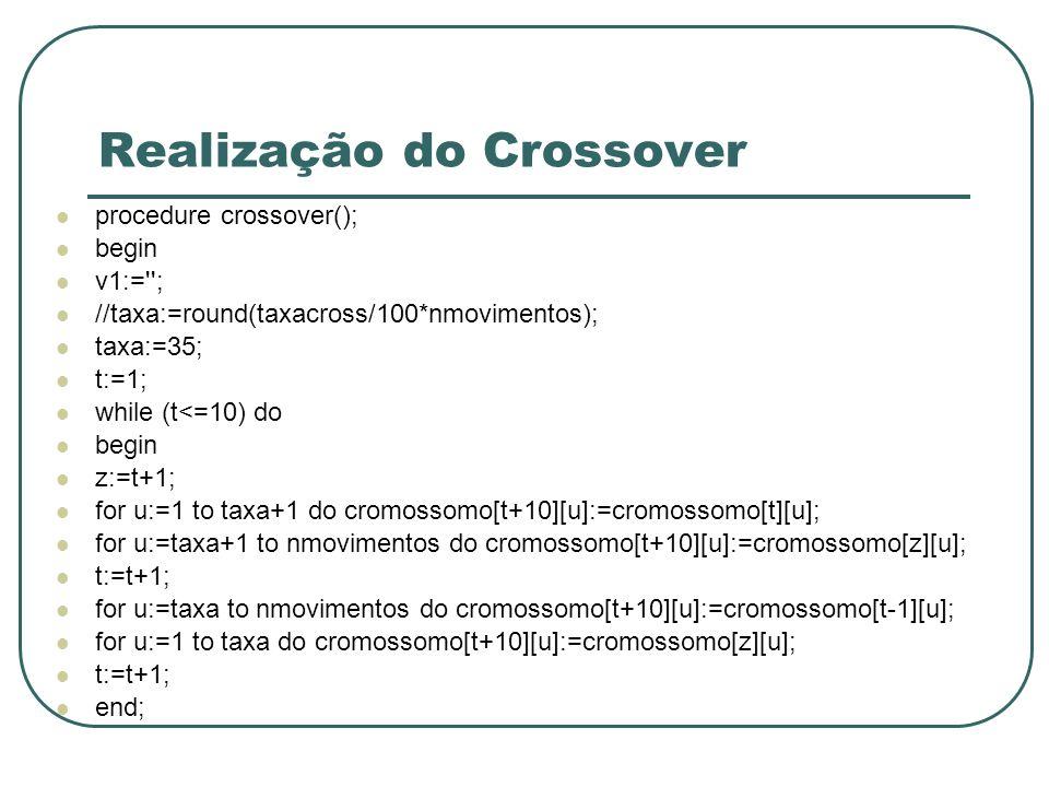 Realização do Crossover