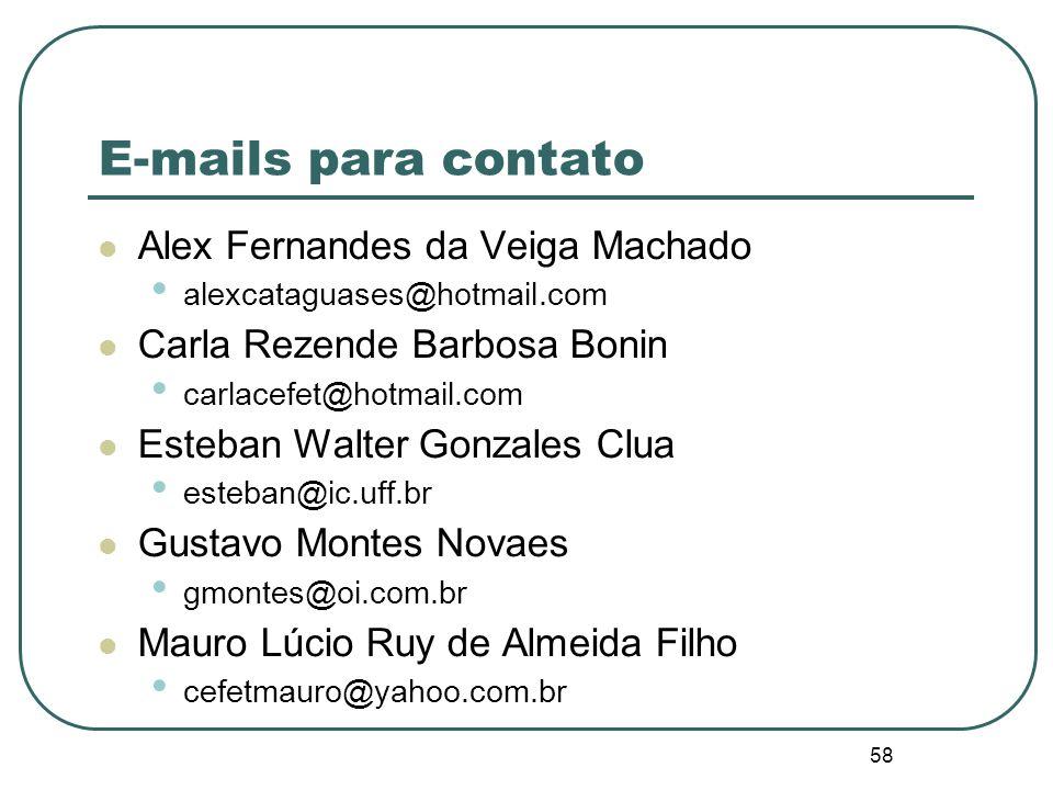 E-mails para contato Alex Fernandes da Veiga Machado