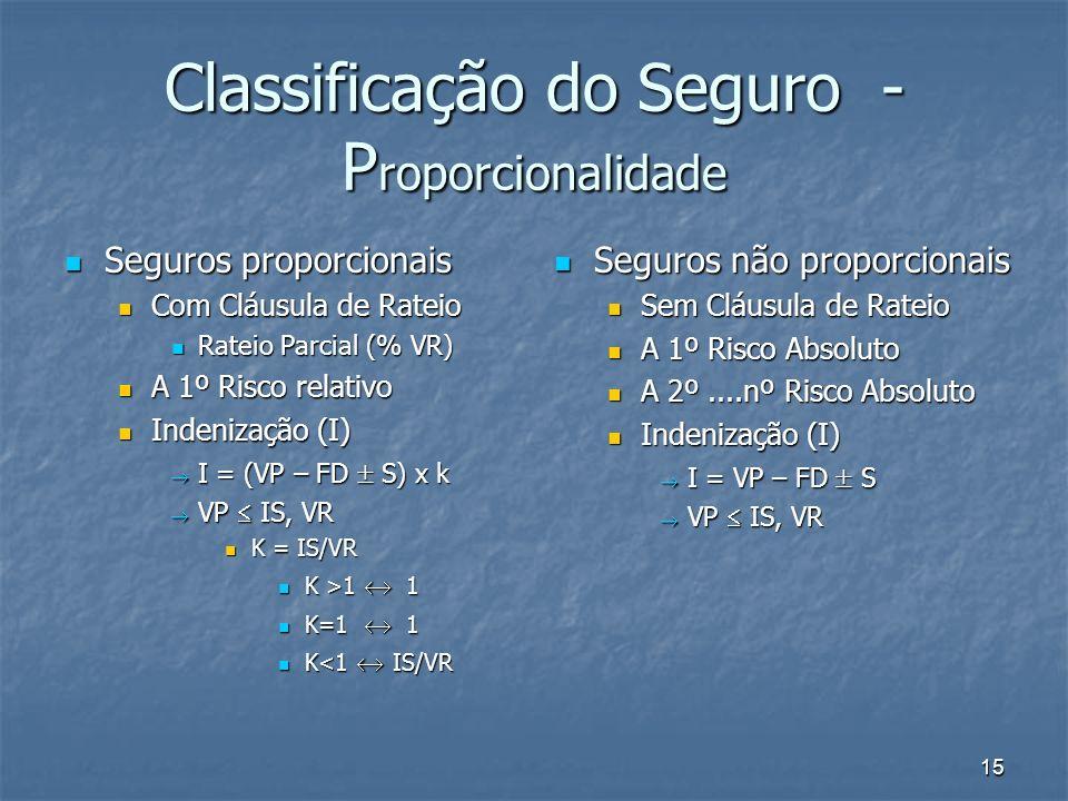 Classificação do Seguro - Proporcionalidade
