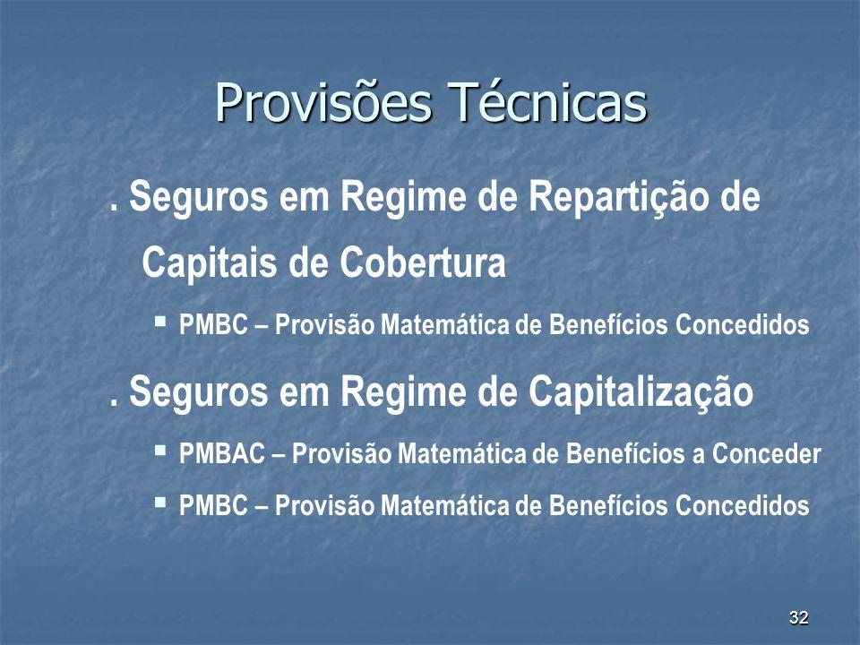 Provisões Técnicas . Seguros em Regime de Repartição de Capitais de Cobertura. PMBC – Provisão Matemática de Benefícios Concedidos.