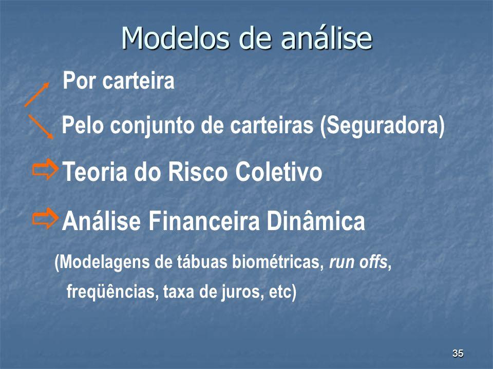 Modelos de análise Teoria do Risco Coletivo