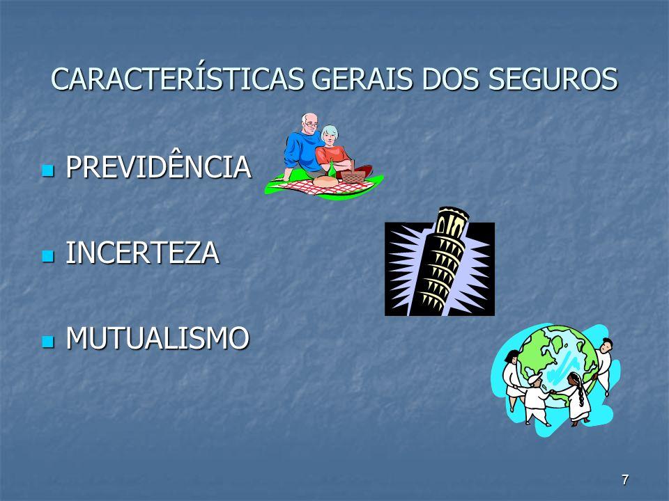 CARACTERÍSTICAS GERAIS DOS SEGUROS