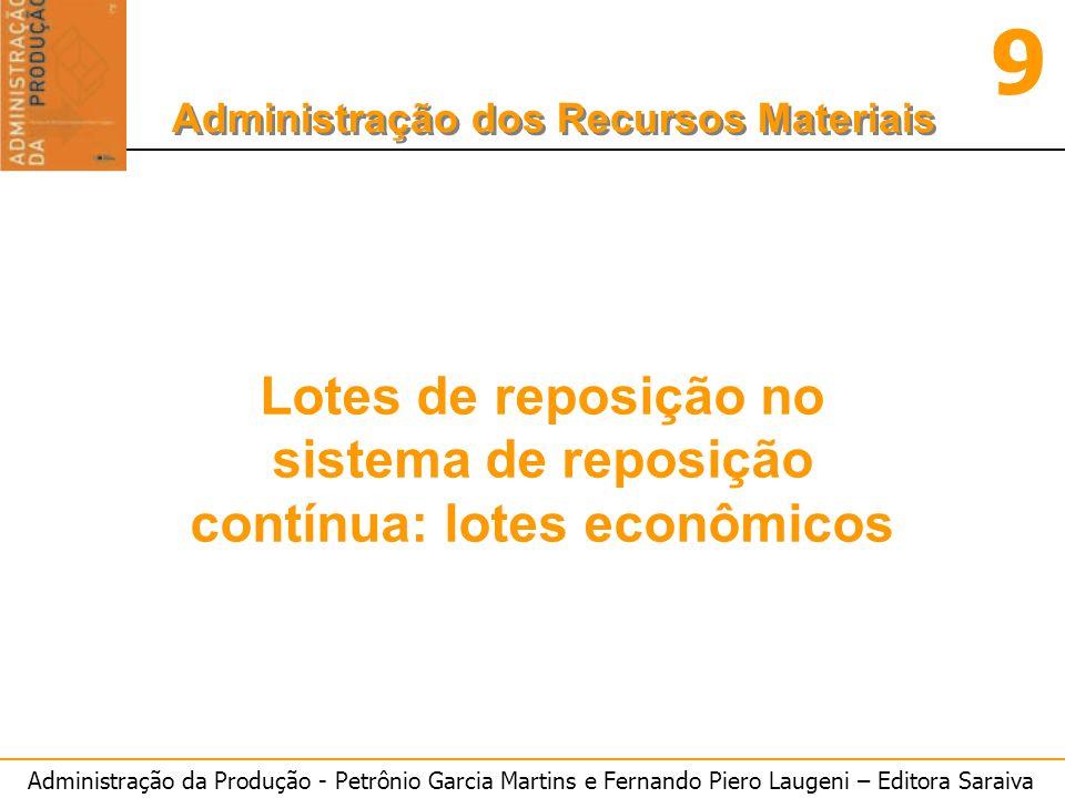 Lotes de reposição no sistema de reposição contínua: lotes econômicos