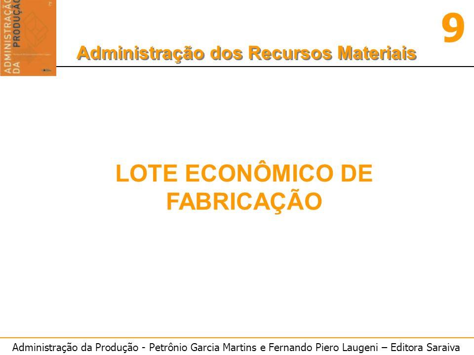 LOTE ECONÔMICO DE FABRICAÇÃO