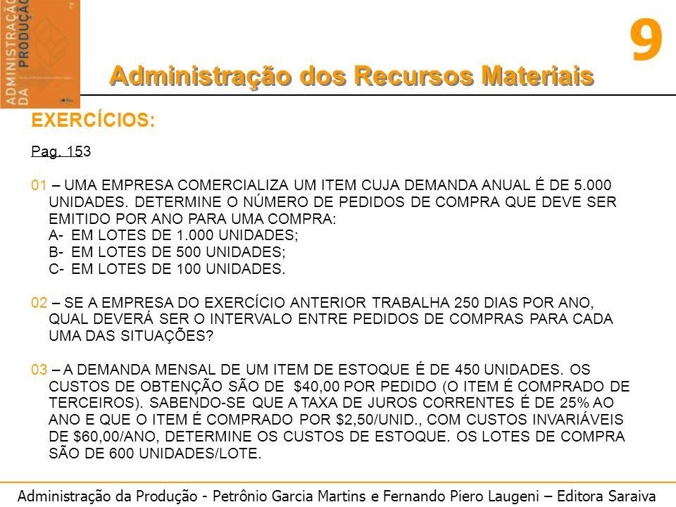 EXERCÍCIOS: Pag. 153. 01 – UMA EMPRESA COMERCIALIZA UM ITEM CUJA DEMANDA ANUAL É DE 5.000.