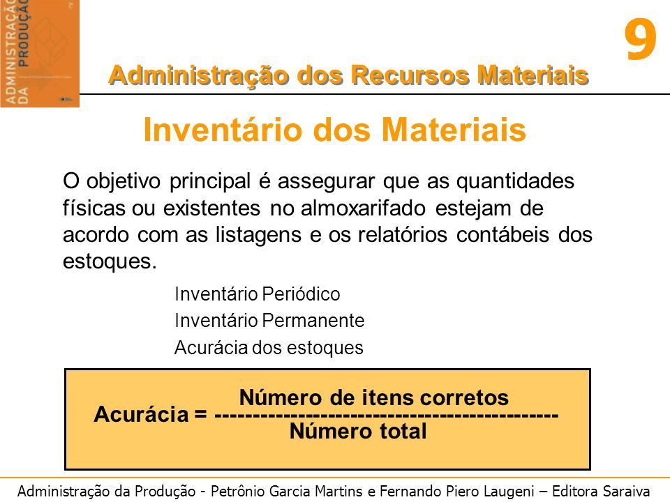 Inventário dos Materiais