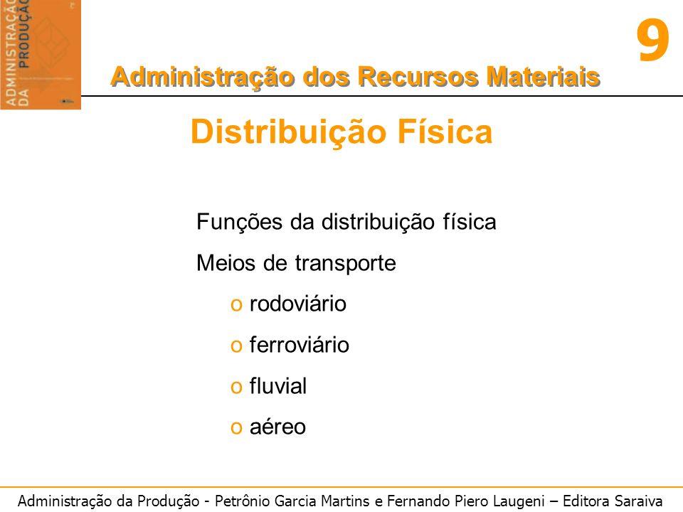 Distribuição Física Funções da distribuição física Meios de transporte