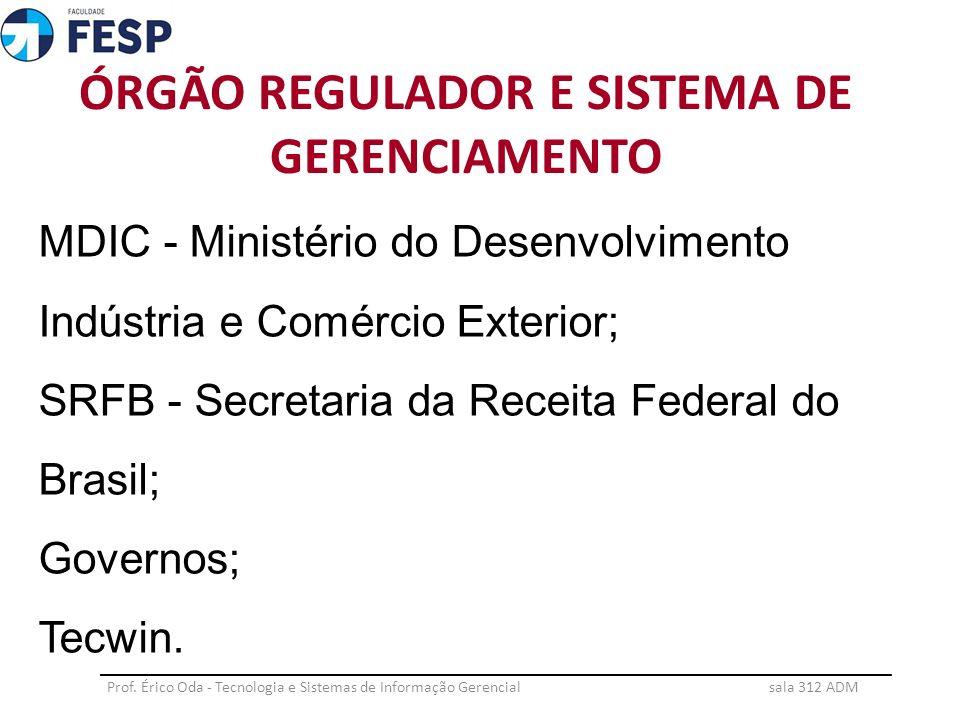 ÓRGÃO REGULADOR E SISTEMA DE GERENCIAMENTO