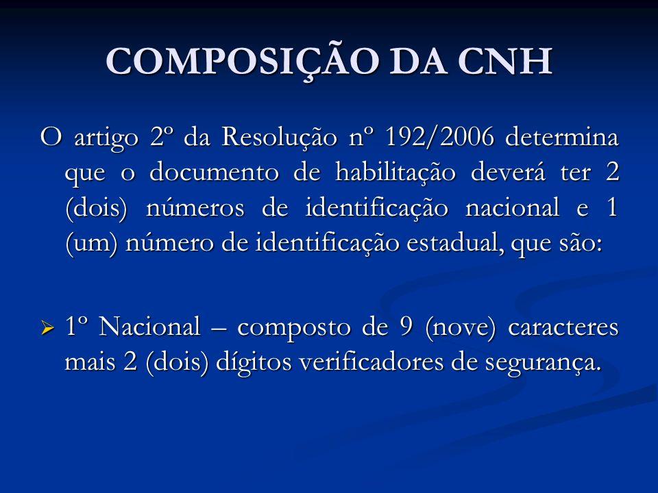 COMPOSIÇÃO DA CNH