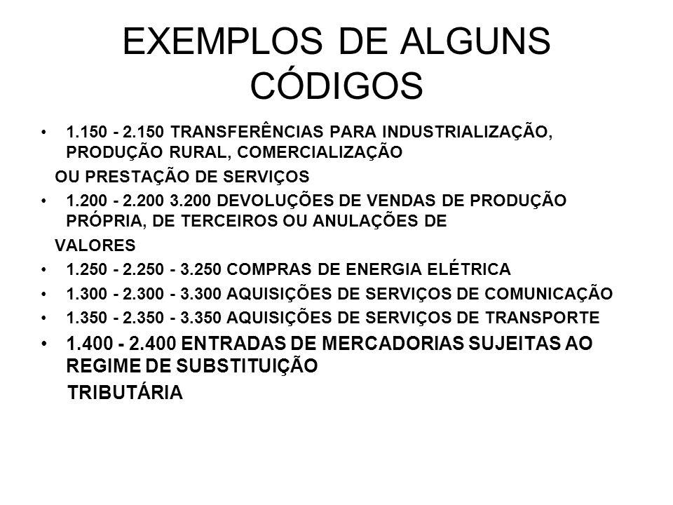 EXEMPLOS DE ALGUNS CÓDIGOS