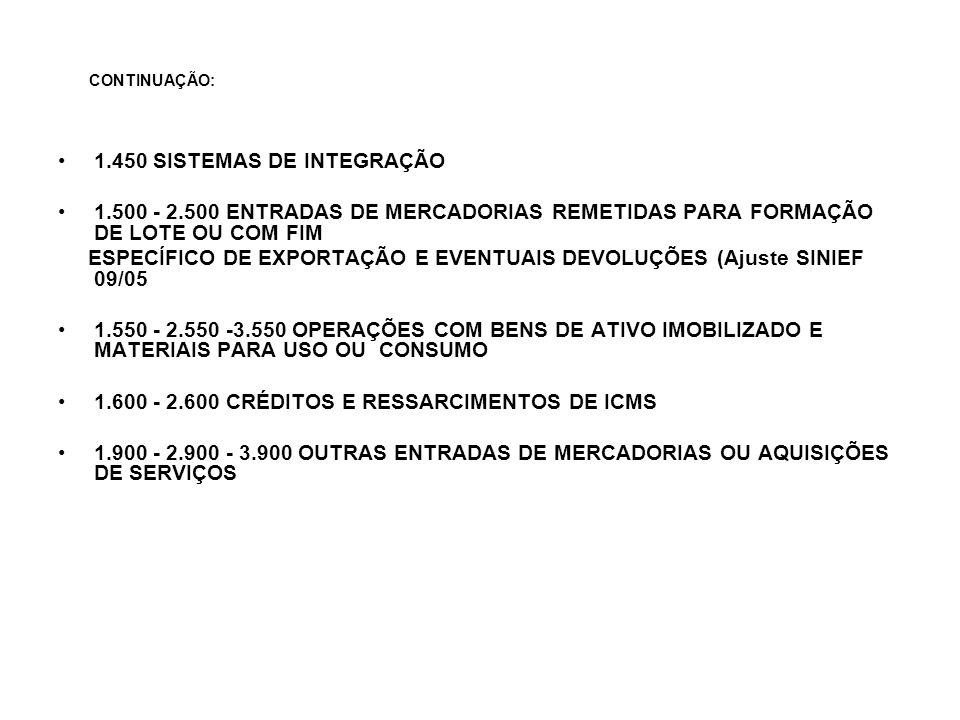1.450 SISTEMAS DE INTEGRAÇÃO