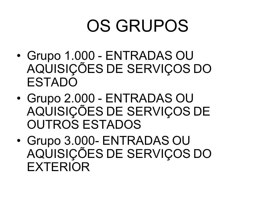 OS GRUPOS Grupo 1.000 - ENTRADAS OU AQUISIÇÕES DE SERVIÇOS DO ESTADO
