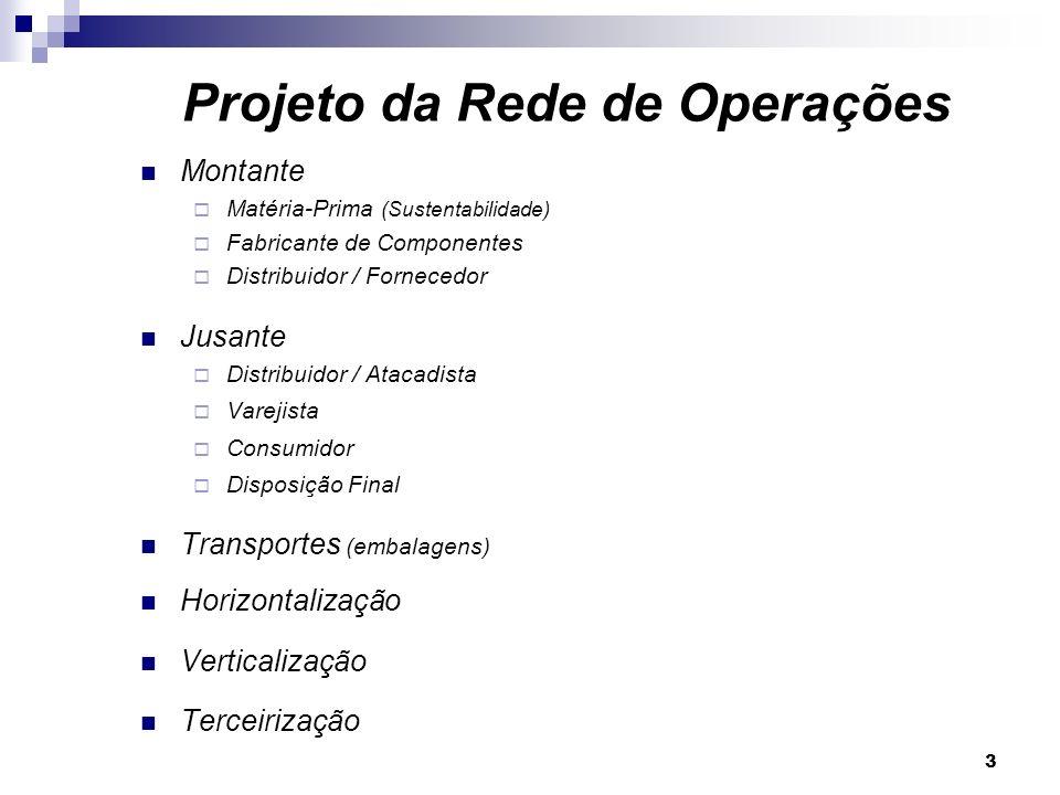 Projeto da Rede de Operações