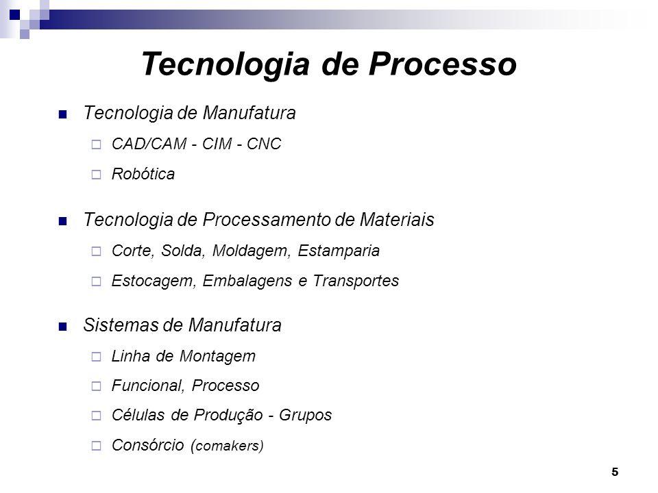 Tecnologia de Processo