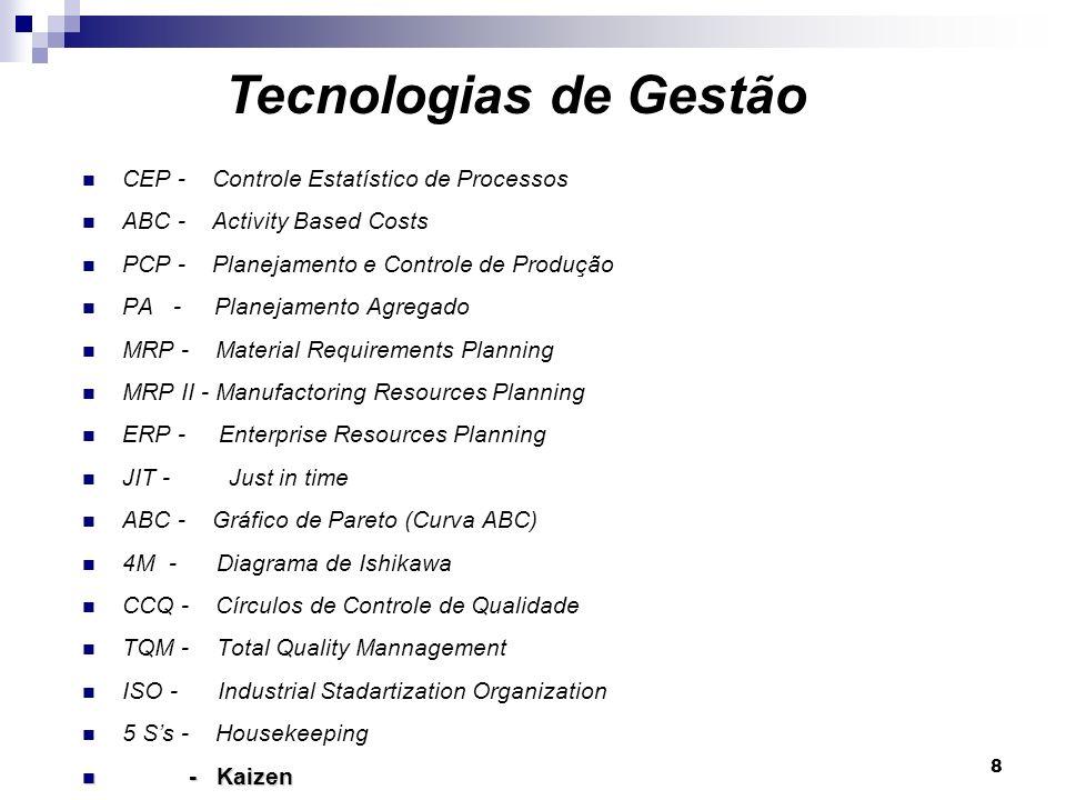 Tecnologias de Gestão CEP - Controle Estatístico de Processos