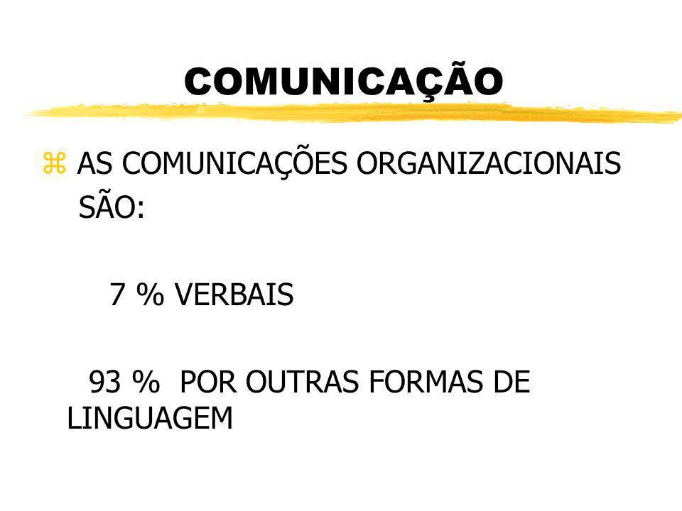 COMUNICAÇÃO AS COMUNICAÇÕES ORGANIZACIONAIS SÃO: 7 % VERBAIS