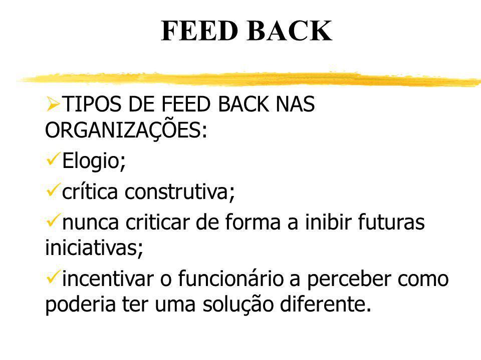FEED BACK TIPOS DE FEED BACK NAS ORGANIZAÇÕES: Elogio;