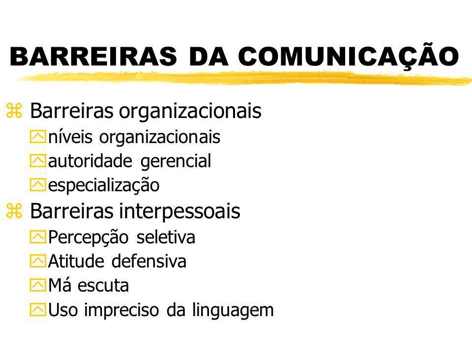 BARREIRAS DA COMUNICAÇÃO