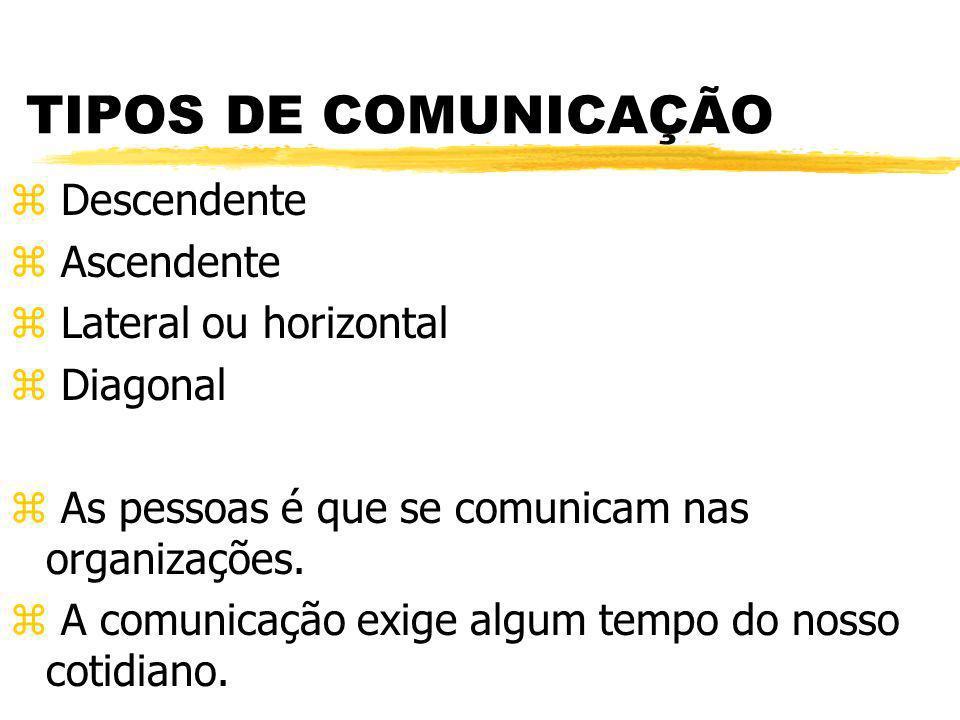 TIPOS DE COMUNICAÇÃO Descendente Ascendente Lateral ou horizontal