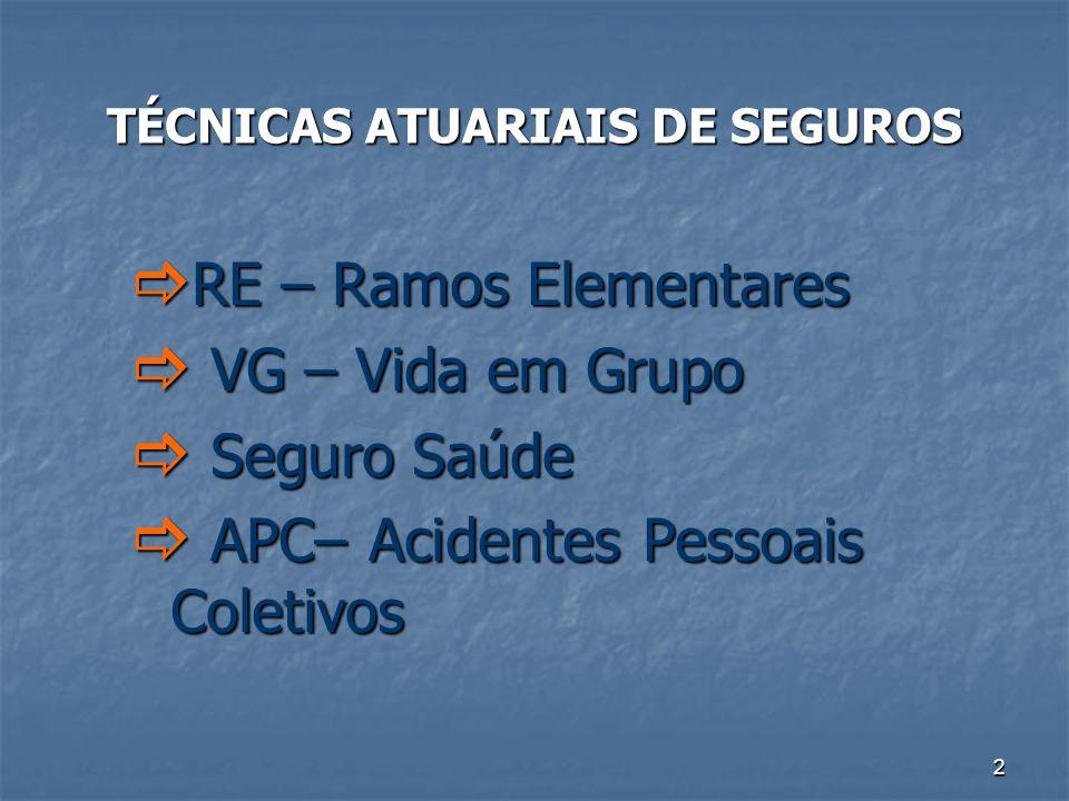 TÉCNICAS ATUARIAIS DE SEGUROS