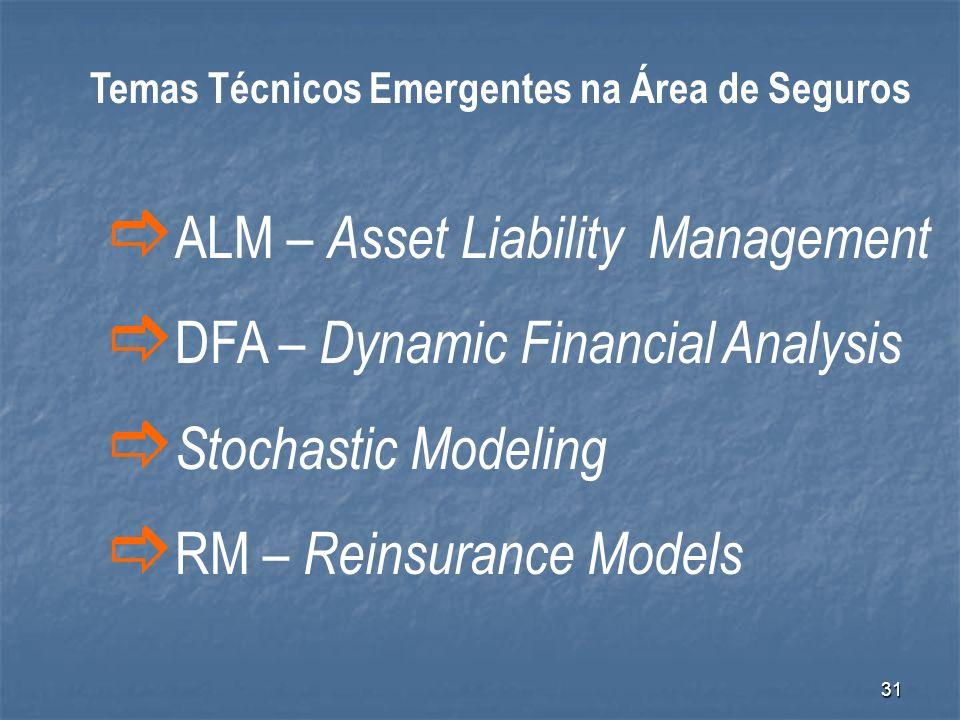 Temas Técnicos Emergentes na Área de Seguros