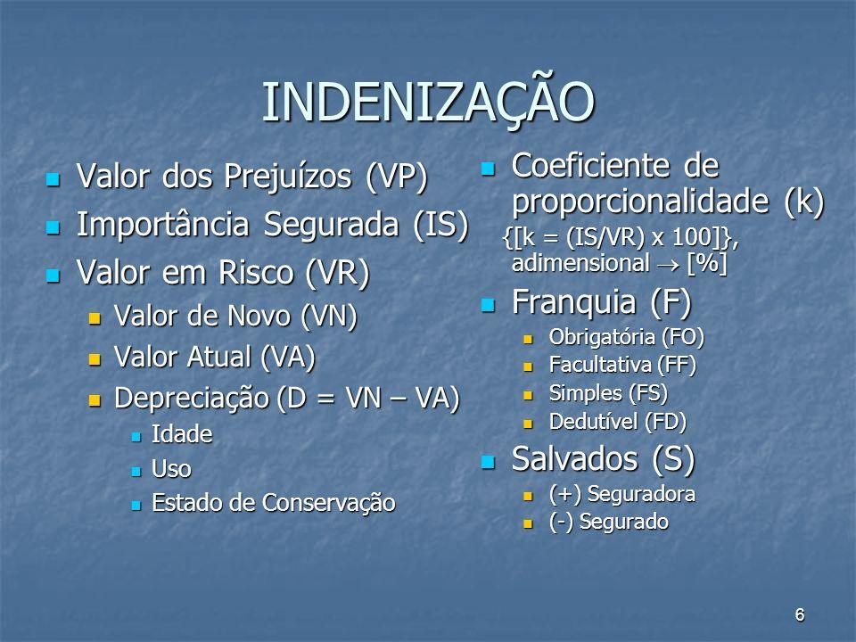 INDENIZAÇÃO Coeficiente de proporcionalidade (k)