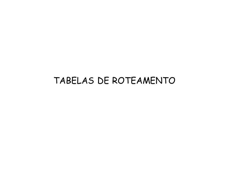 TABELAS DE ROTEAMENTO