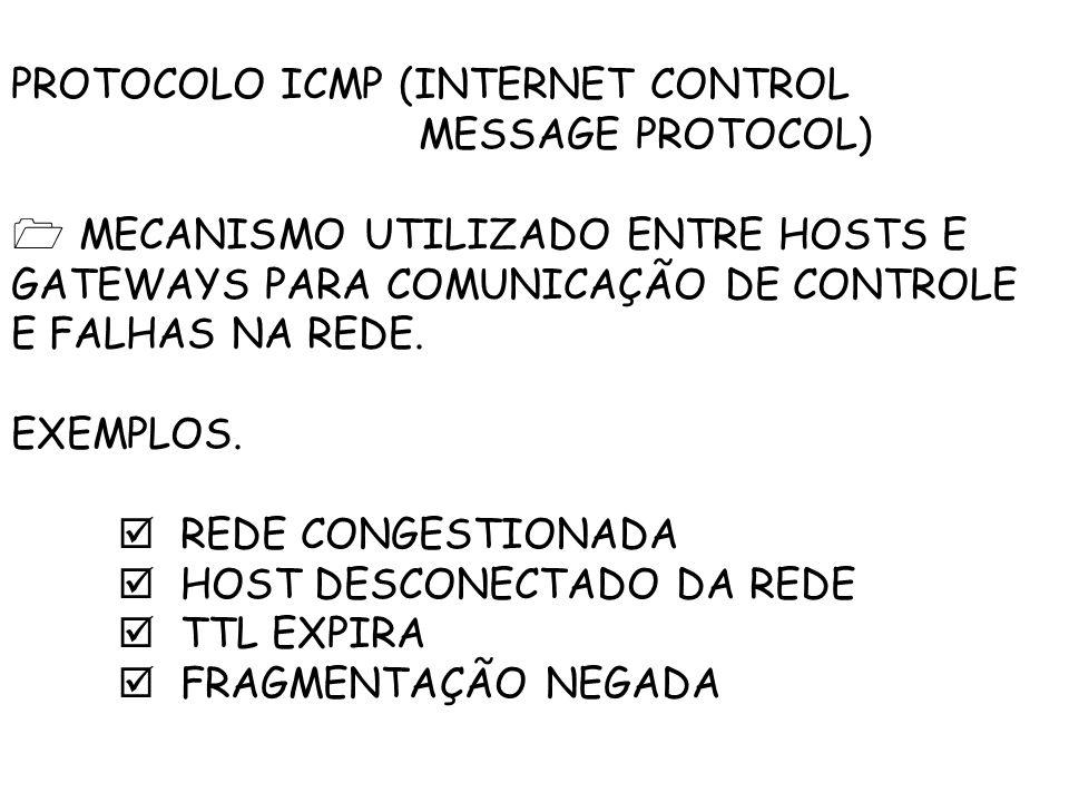 PROTOCOLO ICMP (INTERNET CONTROL