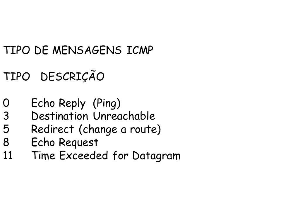 TIPO DE MENSAGENS ICMP TIPO DESCRIÇÃO. T. 0 Echo Reply (Ping) 3 Destination Unreachable. 5 Redirect (change a route)