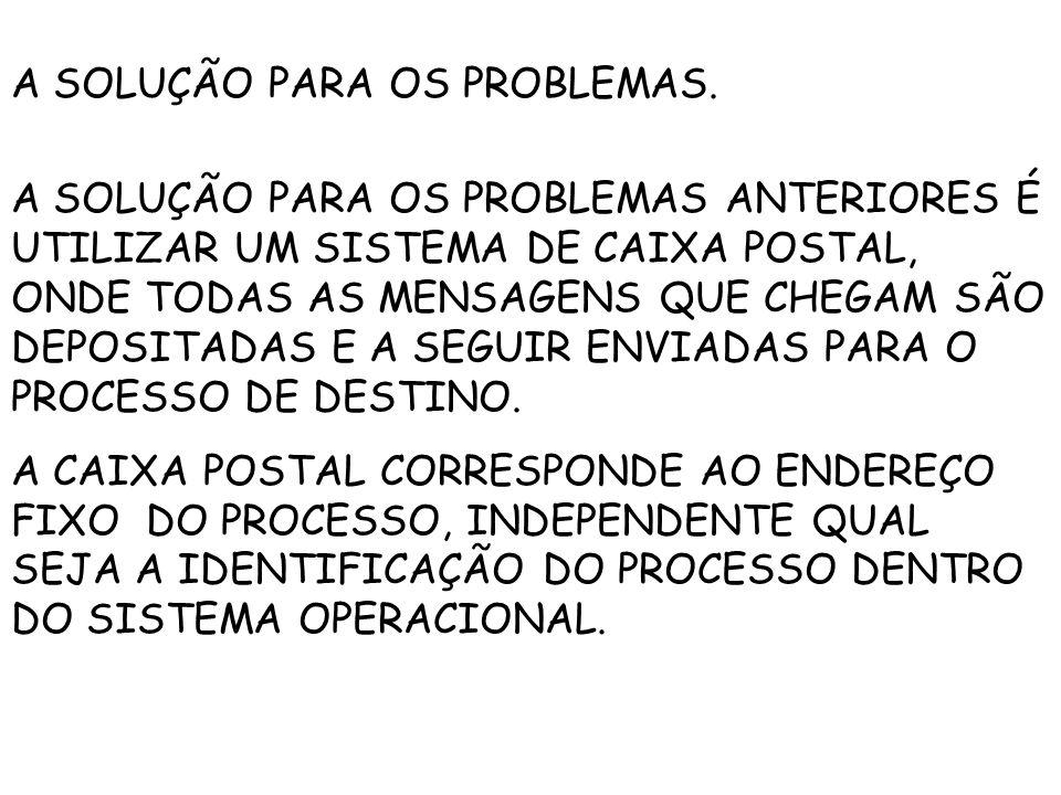 A SOLUÇÃO PARA OS PROBLEMAS.