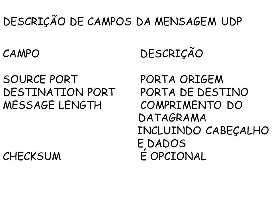 DESCRIÇÃO DE CAMPOS DA MENSAGEM UDP