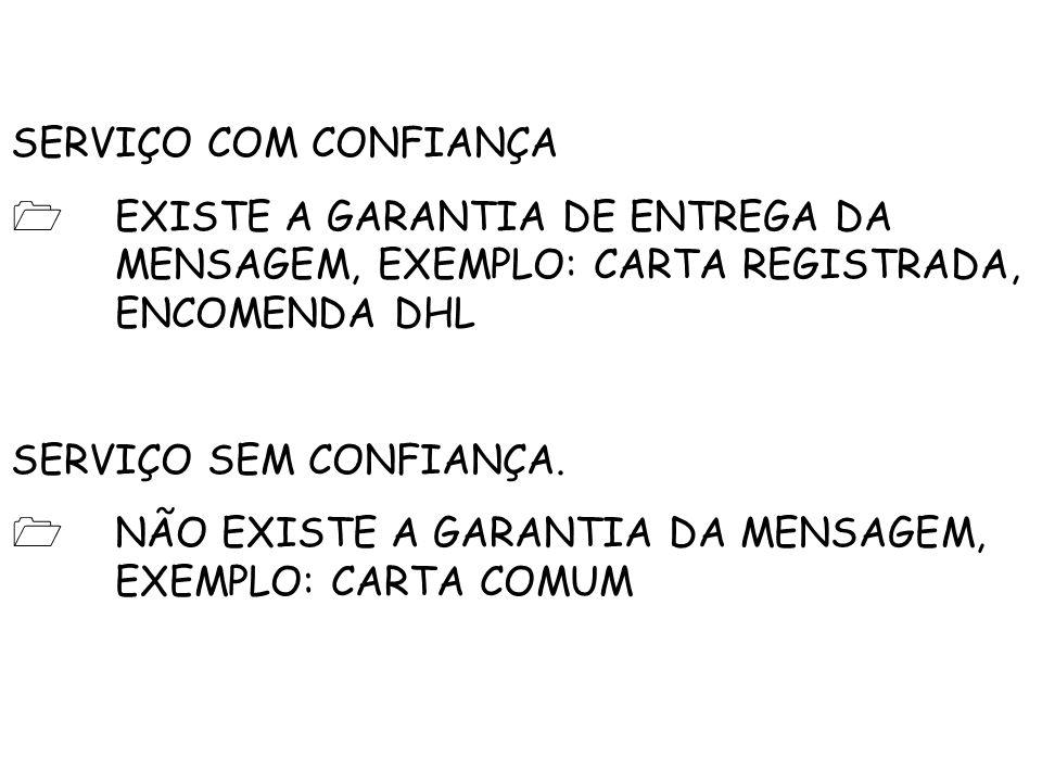 SERVIÇO COM CONFIANÇA  EXISTE A GARANTIA DE ENTREGA DA MENSAGEM, EXEMPLO: CARTA REGISTRADA, ENCOMENDA DHL.