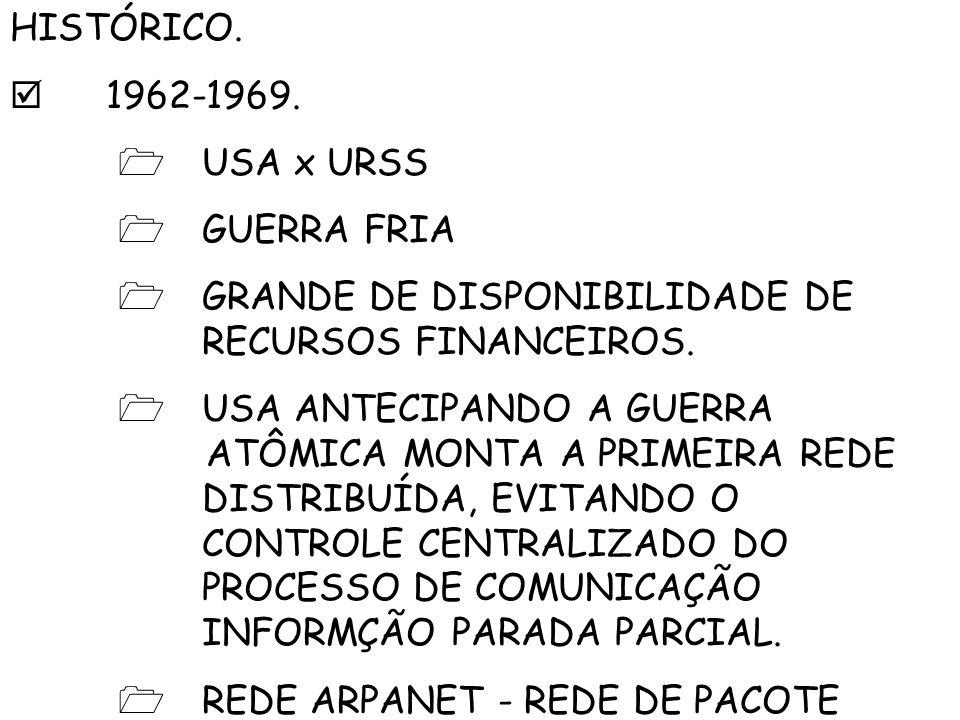 HISTÓRICO.  1962-1969.  USA x URSS.  GUERRA FRIA.  GRANDE DE DISPONIBILIDADE DE RECURSOS FINANCEIROS.