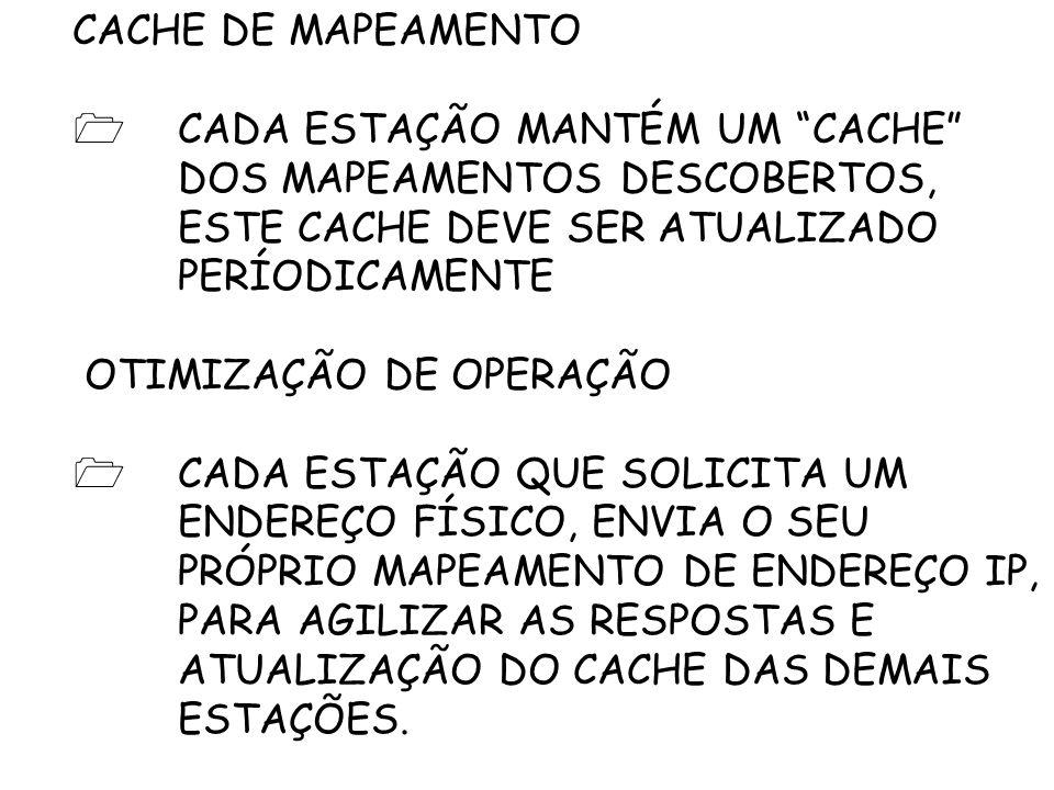 CACHE DE MAPEAMENTO  CADA ESTAÇÃO MANTÉM UM CACHE DOS MAPEAMENTOS DESCOBERTOS, ESTE CACHE DEVE SER ATUALIZADO PERÍODICAMENTE.