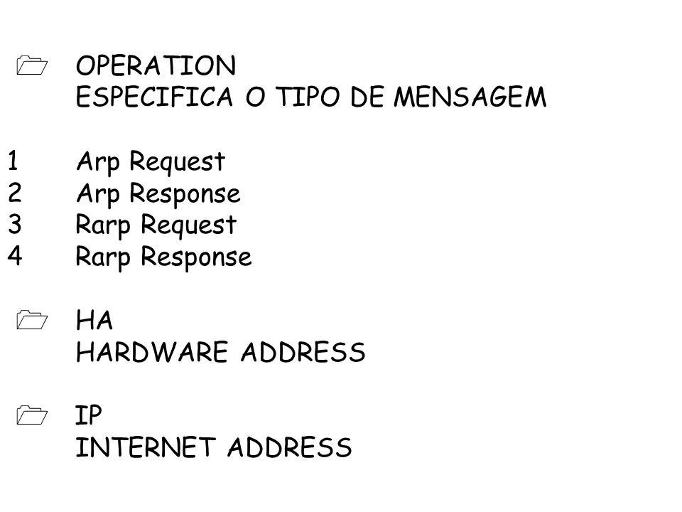  OPERATION ESPECIFICA O TIPO DE MENSAGEM. 1 Arp Request. 2 Arp Response. 3 Rarp Request. 4 Rarp Response.