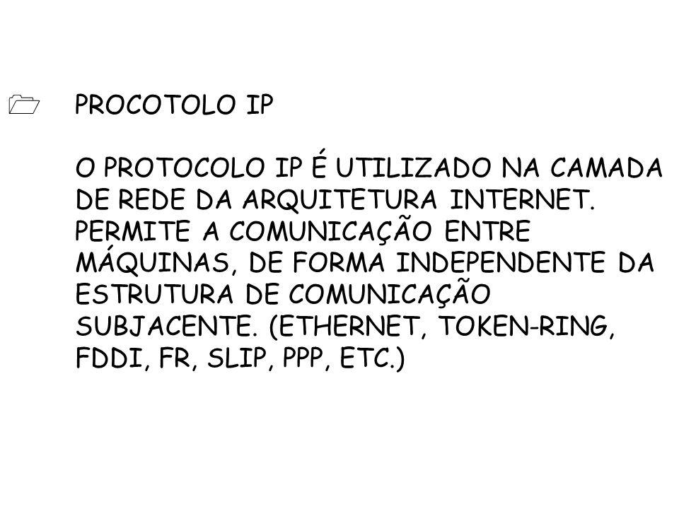  PROCOTOLO IP