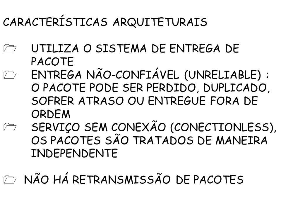 CARACTERÍSTICAS ARQUITETURAIS
